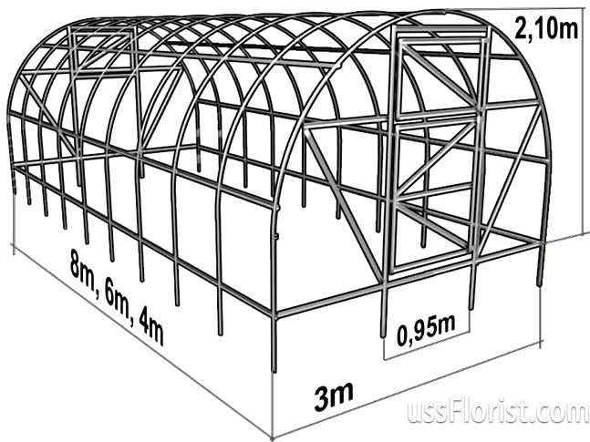 Фото - Фундамент для теплиці з полікарбонату