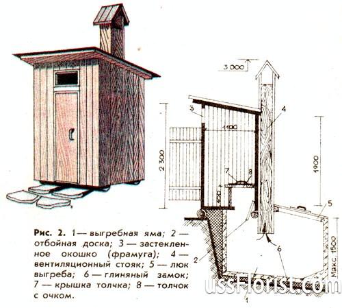Фото - Туалет дерев'яний для дачі