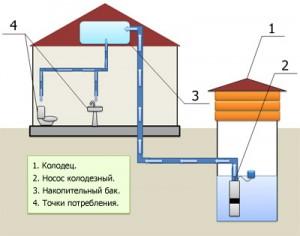 Фото - схема підключення заглибного насоса