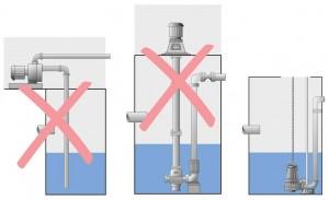 Фото - правила підключення насосного обладнання