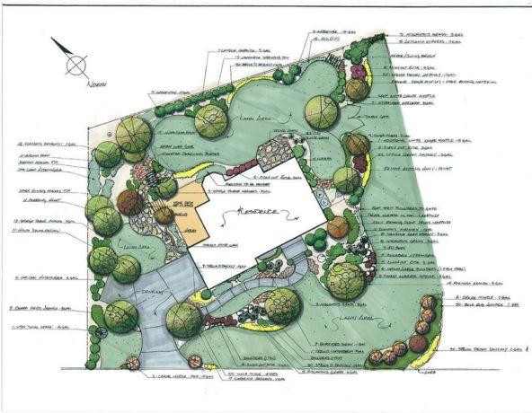 Фото - планування дачної ділянки в картинках