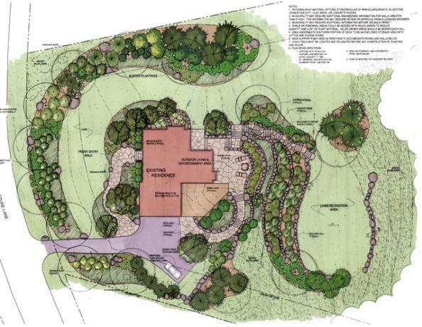 Фото - План заміського володіння будинком, брукованими майданчиками, паркуванням, садом