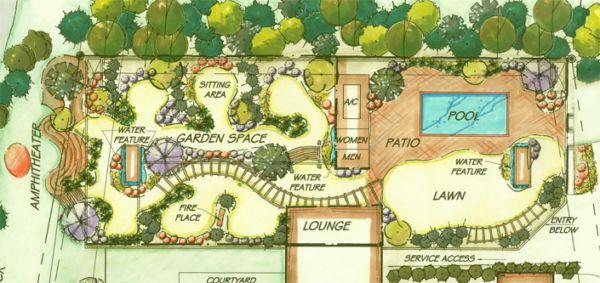 Фото - Планування заміського ділянки з басейном