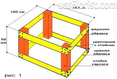 Схема каркаса – фото