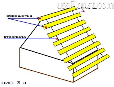 Будівництво даху – фото