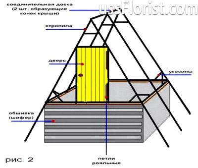 Схема будиночка – фото
