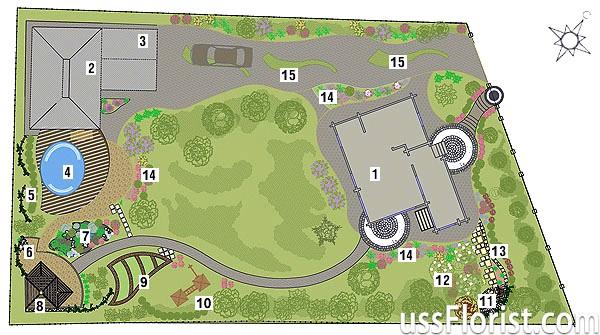 Планування дачної ділянки