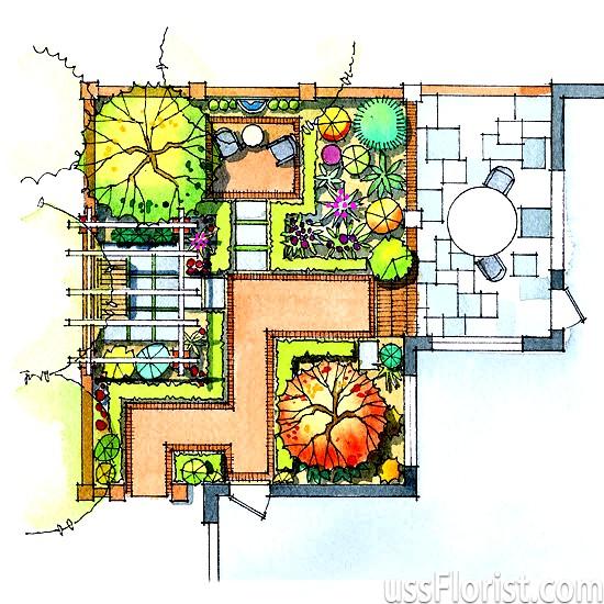 Планування ділянки заміського будинку. Приклади планування ділянки 12, 15 і 20 соток
