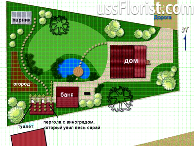 Приклади планувань ділянок на 6-20 соток + основи зонування