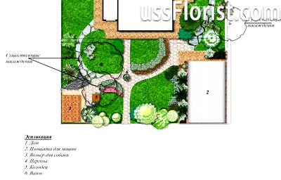 Особливості планування ділянок в 10 соток – фото